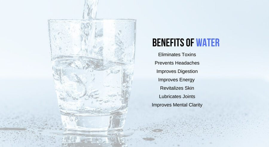 List of benefits of water