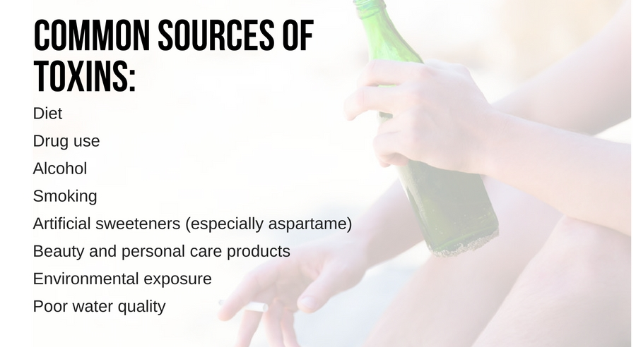 Common sources of toxins: diet, drugs, alcohol, smoking, artificial sweeteners, enviromental exposure, poor water quality