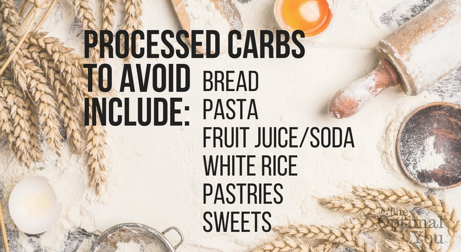 Processed carbs to avoid include: bread, pasta, fruit juice/soda, white rice, pastries, sweets.